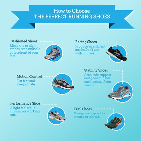 Choosing the Perfect Running Shoes