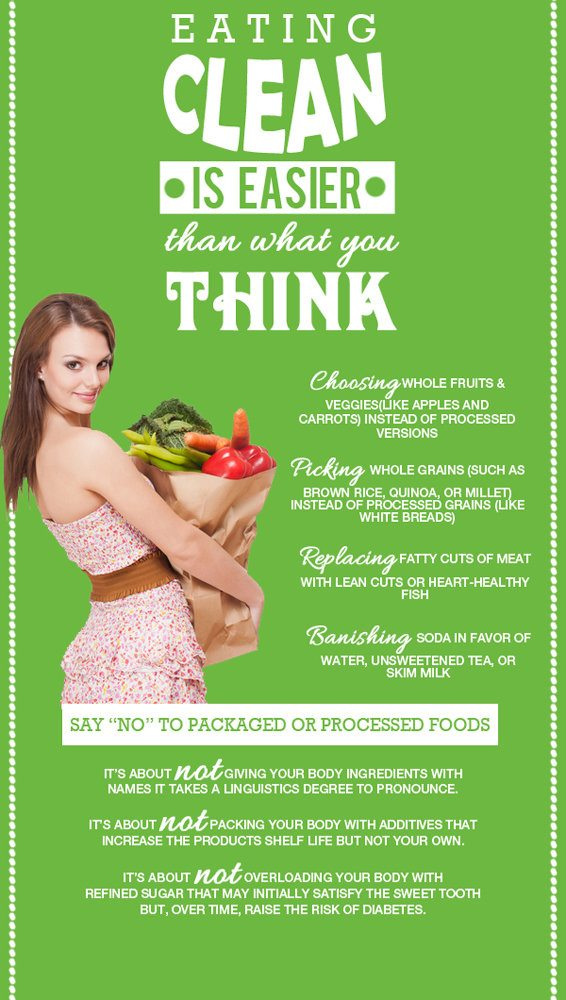 10 Clean Eating Tips- Do's and Don'ts