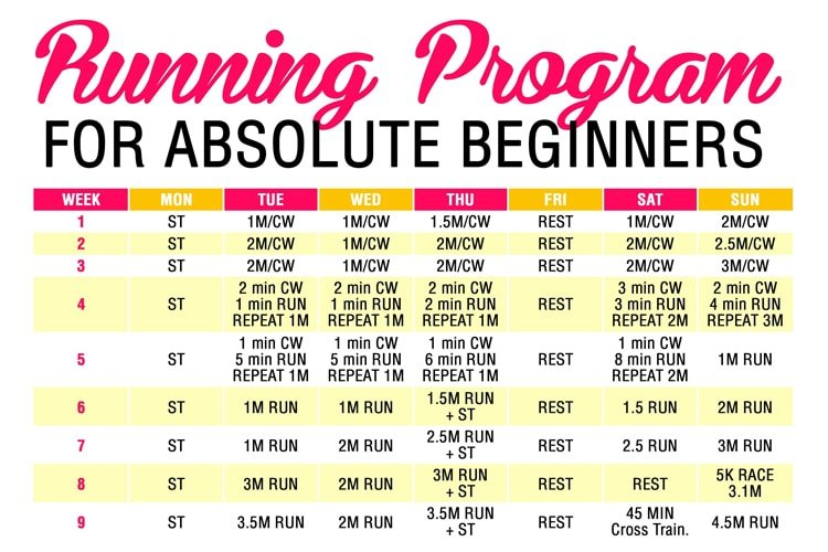 Running Program Schedule for Absolute Beginners
