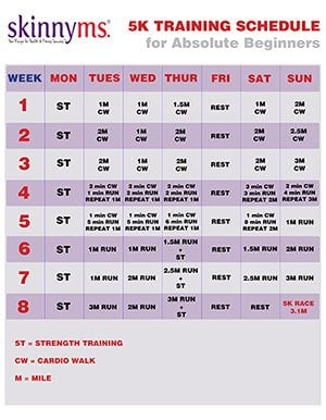 5K Training Schedule for Absolute Beginners Thumbnail