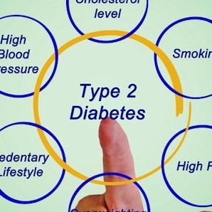 Diabetes, Weight Loss, & Kidney Health