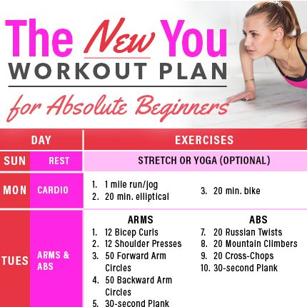 New You Workout Plan for Absolute Beginners Calendar