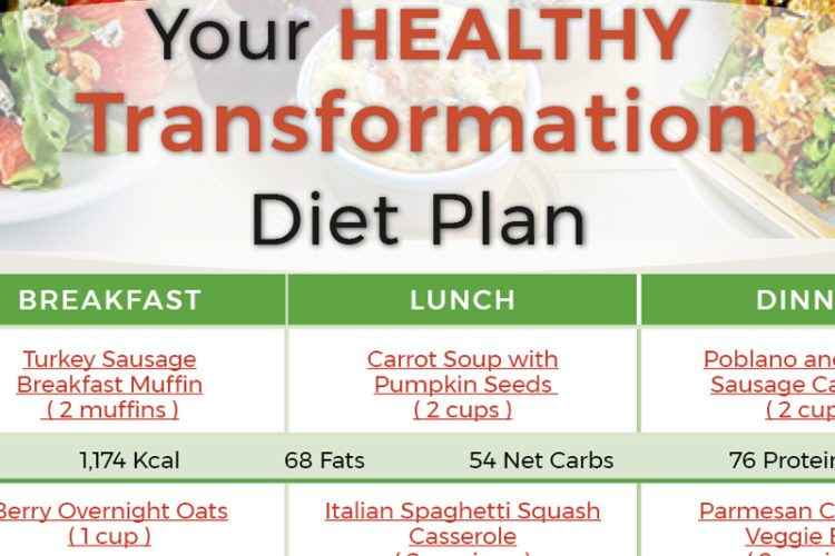 your healthy transformation diet plan calendar