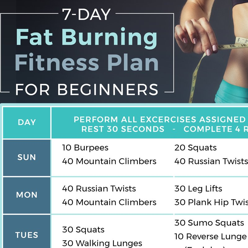 7 Day Fat Burning Fitness Plan For Beginners Calendar