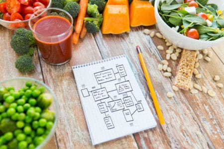 7 Tips On Meal Planning With A Bullet Journal